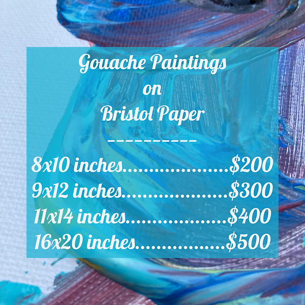 August 2021 Gouache Prices.png