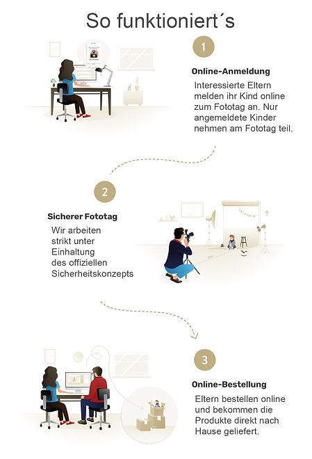 Schule-Kontaktlos-Flyer-hi_edited.jpg
