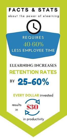 gold_shovel_Online_Learning_Stats.jpg