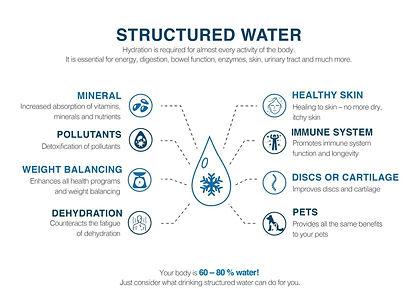 Structured Water Benefits - ed.jpg