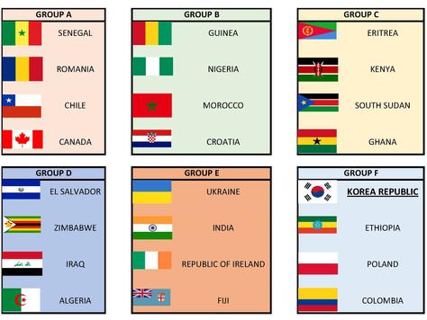 2016 네이션스컵 조편성 및 경기스케줄 공지 Revised