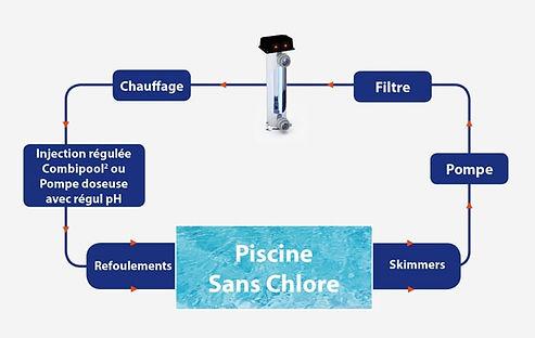 schéma traitement eau uv