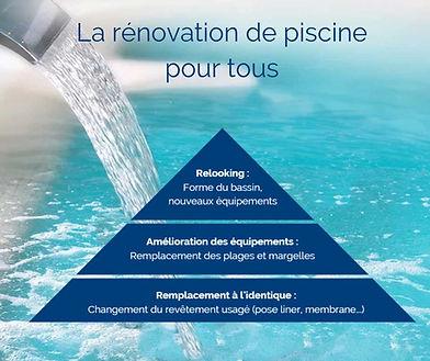 Parce que nous n'avons pas tous les mêmes besoins, les mêmes budgets, la rénovation d'une piscine peut consister qu'à ne changer le revêtement ou à repenser notre piscine selon notre utilité (forme et taille du bassin, couloir de nage, escalier, balnéo). Tout projet est unique et nécessite l'avis et le conseil de professionnels.