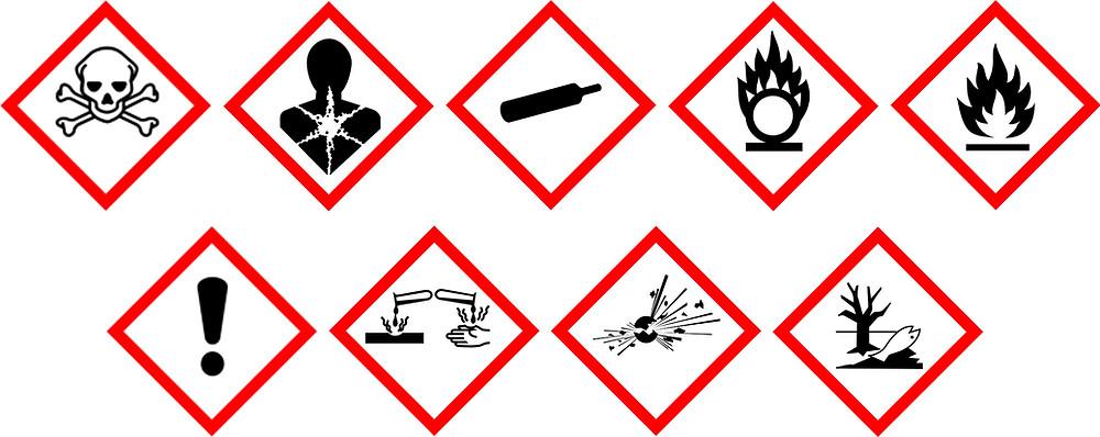 Signification des pictogrammes de danger chimique