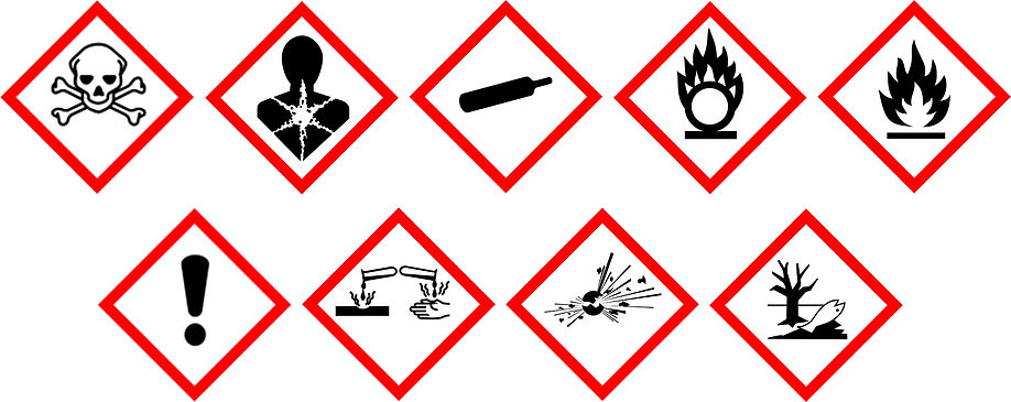 Pictogrammes de sécurité des produits chimiques