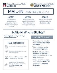 MO 2020 Mail In Ballot