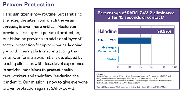 Halodine proven protection.PNG
