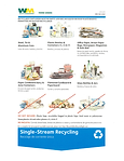 Recycle Poster.png