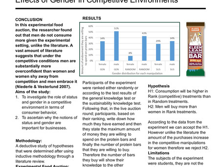 An Experimental Approach to Consumer Behaviour- Effects of Gender Differences and Competition