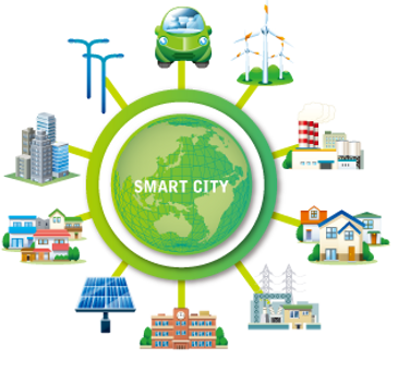 Smart-city-o-Ciudad-Inteligente-3.png