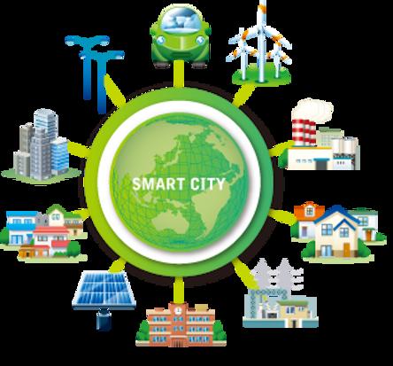 Smart-city-o-Ciudad-Inteligente-3.png