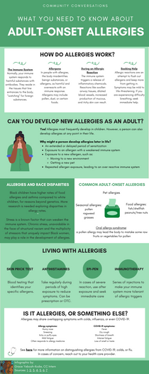 What You Need to Know About Adult-Onset Allergies