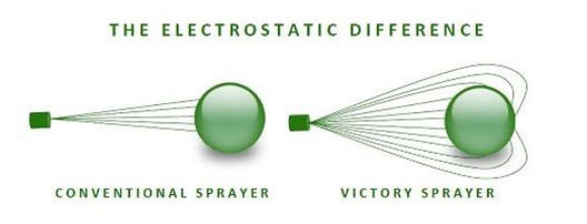 Electro Static Sprayer - comparison.jpg