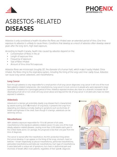 Asbestos-Related Diseases