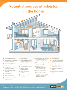 WorkSafeBC Asbestos in the Home