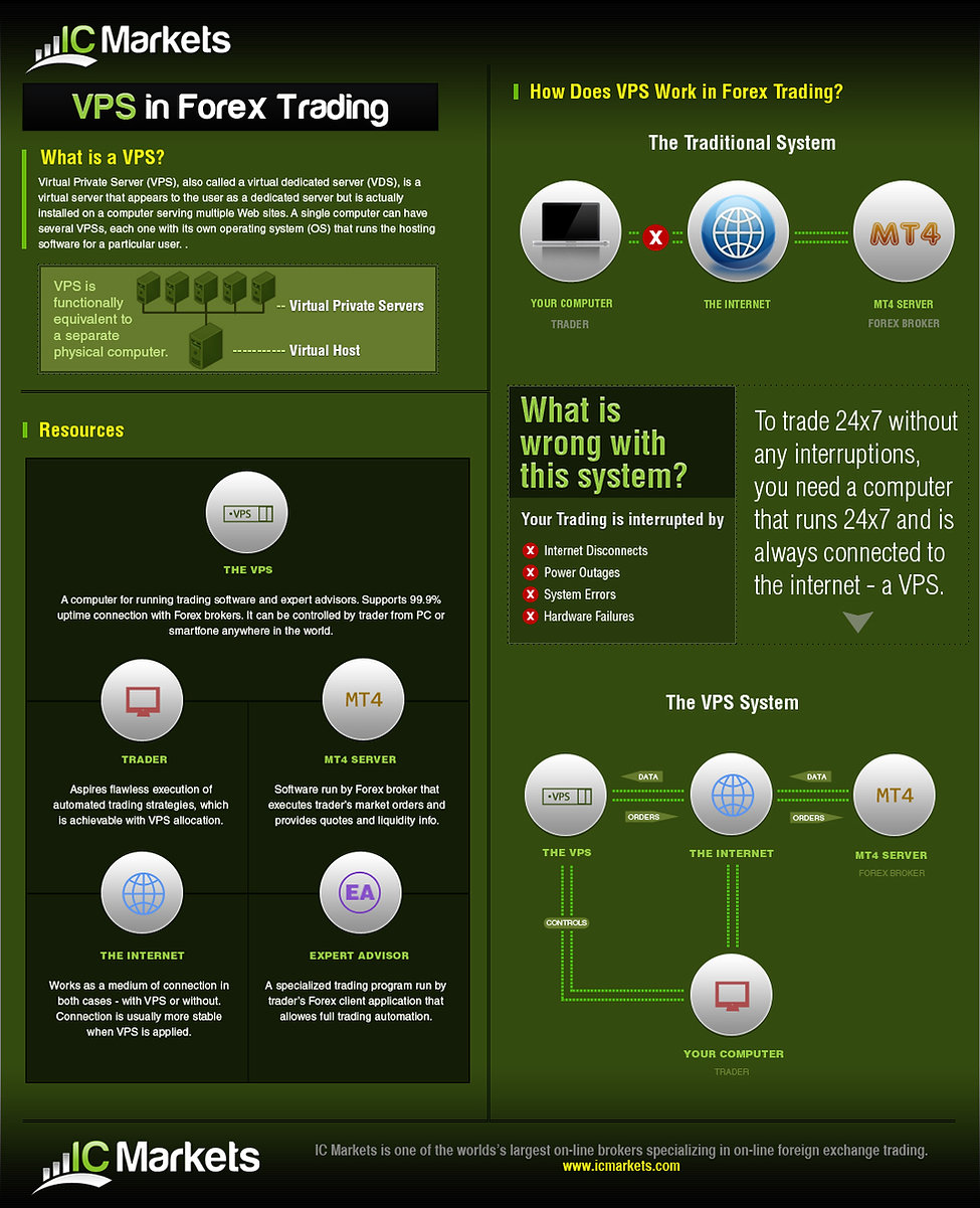 ICM_Infographics_Automated-trading.jpg
