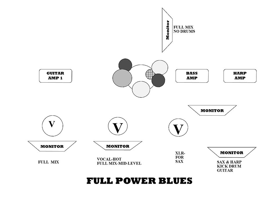 Full Power Stage Plot 2019.jpg