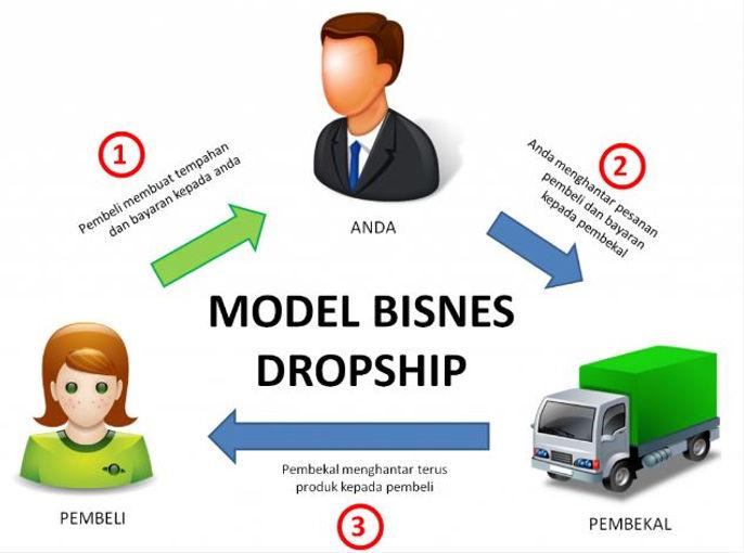 MODEL BUSINESS.JPG