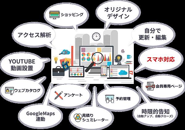 ホームページの役割イメージ