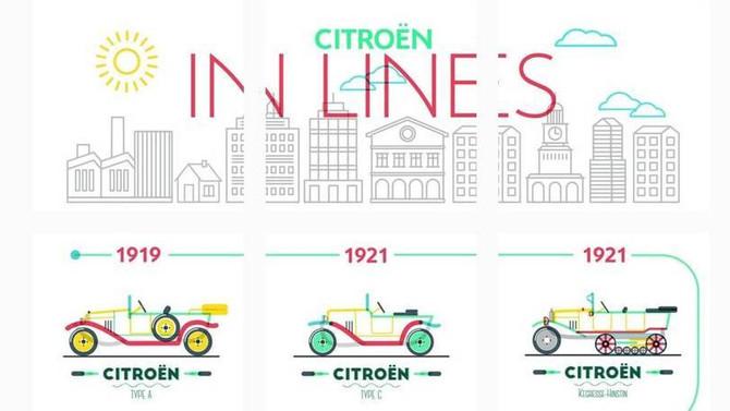 Citroën ilustra evolução de carros no Instagram