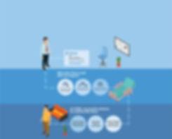 KURA-Infographic-path-FINAL_new-02.jpg