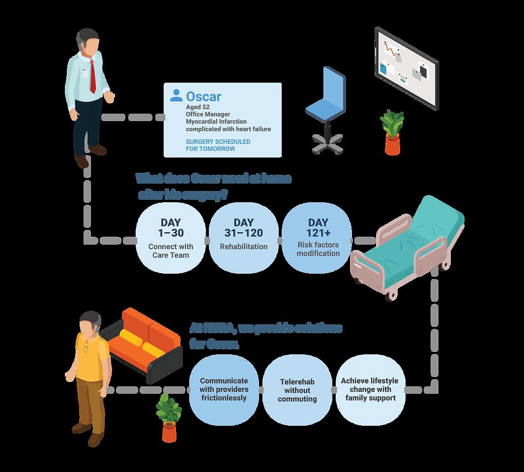 KURA-Infographic-path-FINAL-02.png