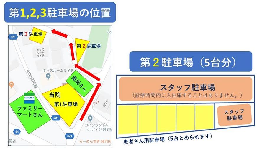 sekihifuka-parking.png