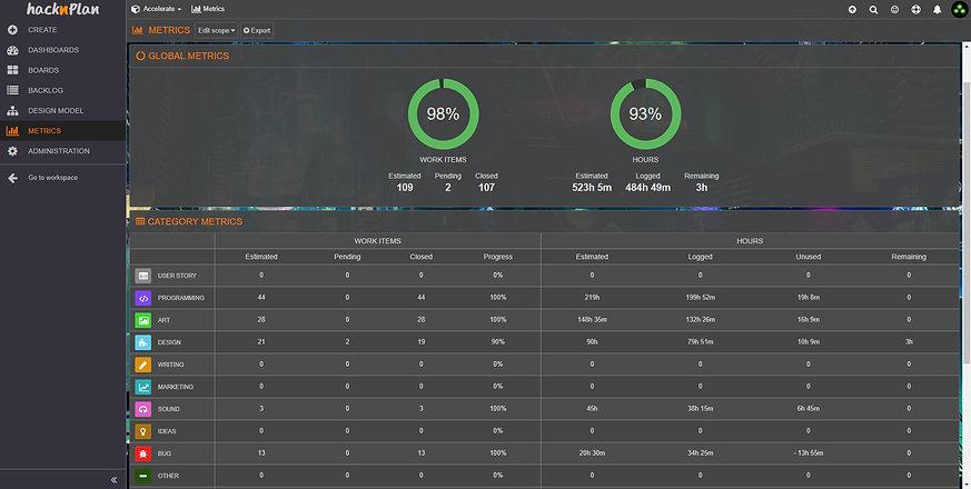 accelerate_metrics1.jpg