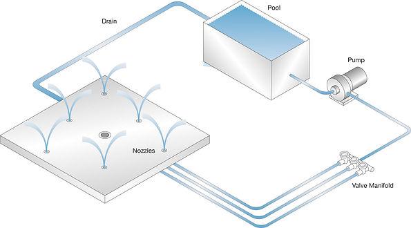 wetdek_3d_diagram_poolside.jpg