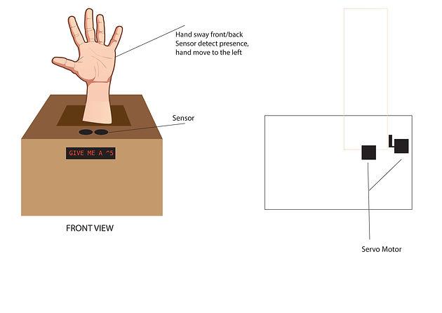 Gimme a high five | ridwan-madon