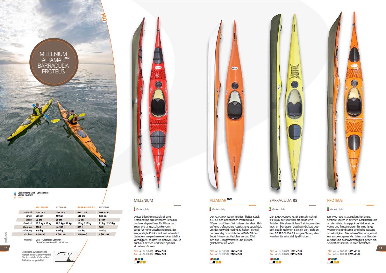 Prijon Katalog 2015 3.png