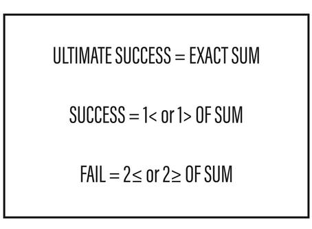 Phase 4- Gameplay: Success states