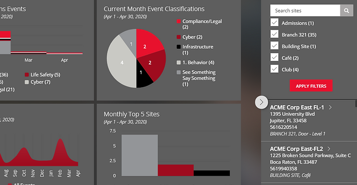 IMS-Dashboard - FULL.PNG