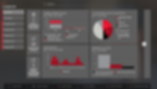 IMS-Dashboard.PNG