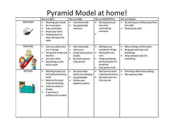 Home Matrix- Pyramid Model-page-001.jpg