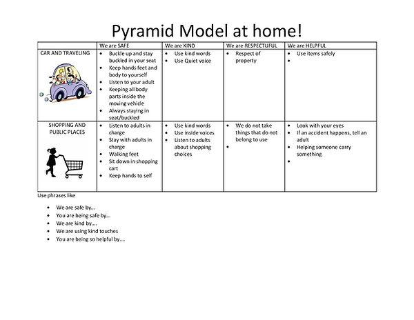 Home Matrix- Pyramid Model-page-002.jpg