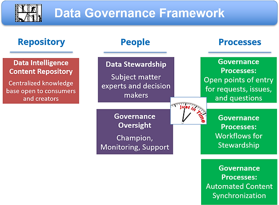 Data_Governance_Framework.png