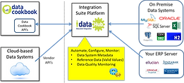 Integration_Architecture.png