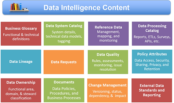 Data_Intelligence_Content.png