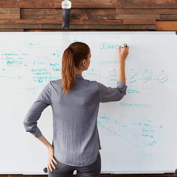 Digitalizador de tablero para sala de reuniones