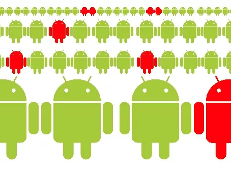 Android Malware Information