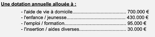 Elections municipales Saujon 2020