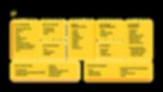 bmc_LEGO BusinessTransformation_website.