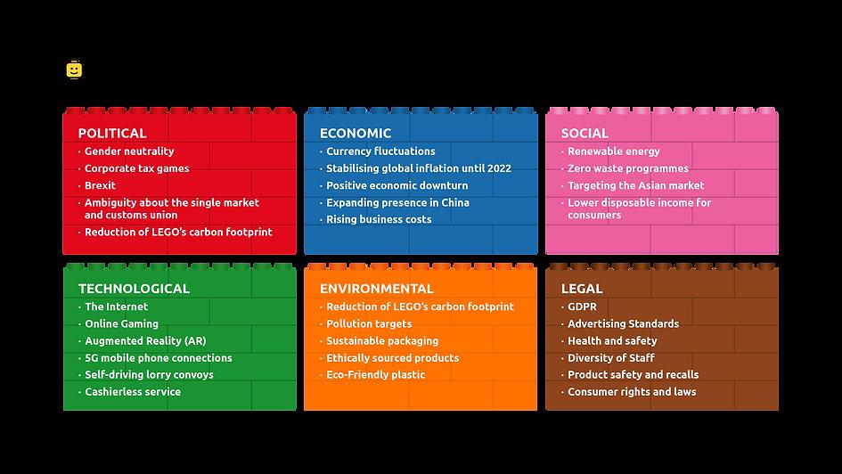 LEGO BusinessTransformation_website.png