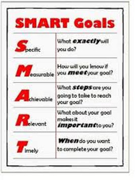 Week 2, S.M.A.R.T. Goals, Vid, Pres & Worksheet
