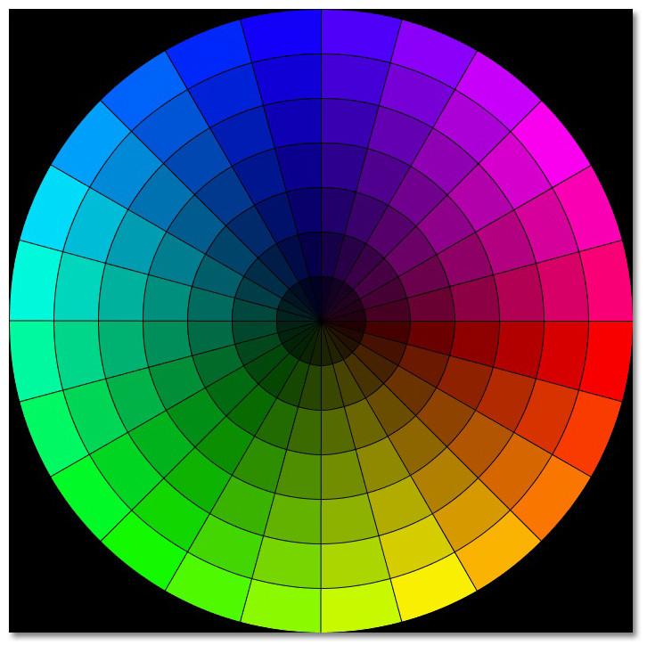 Color Wheel for room scheme