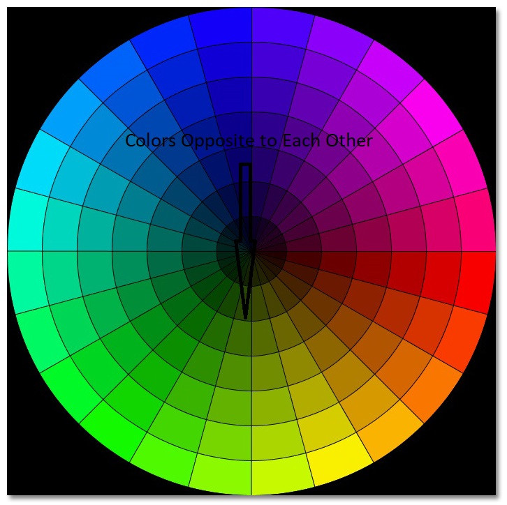 Complementary Look-Opposite Colors on the wheel