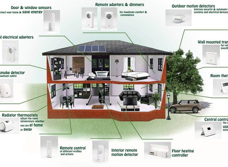 Top 10 Features of Smart House