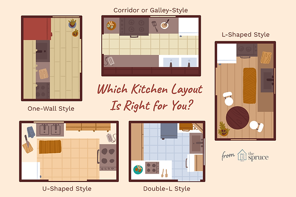 basic-design-layouts-for-your-kitchen-18