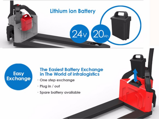 The Future with Lithium-Ion Forklift Batteries